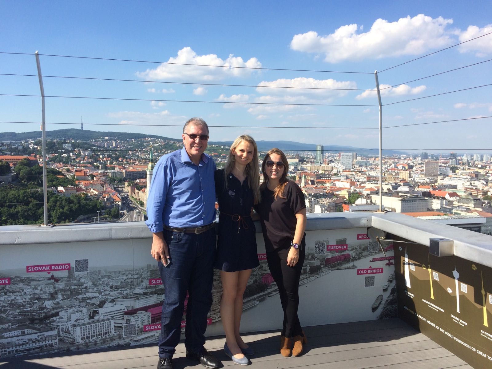 Vista panorámica de Bratislava